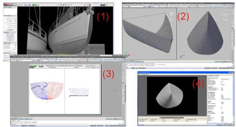 symétrie de la coque d'un voilier
